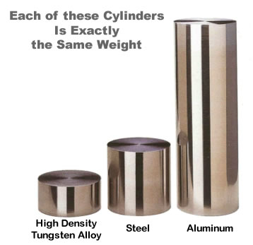 tungsten alloy higher density metals alloys shileding balance weights vibration dampeners dampening